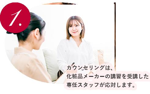カウンセリングは、化粧品メーカーの講習を受講した専任スタッフが応対します。